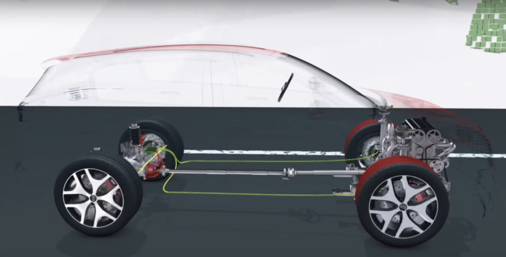 Виды полного привода автомобиля
